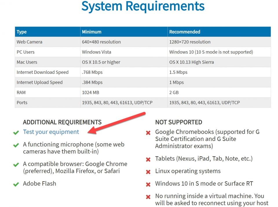 Screen capture of ProctorU's System Requirements with an arrow pointing to the Test Your Equipment link